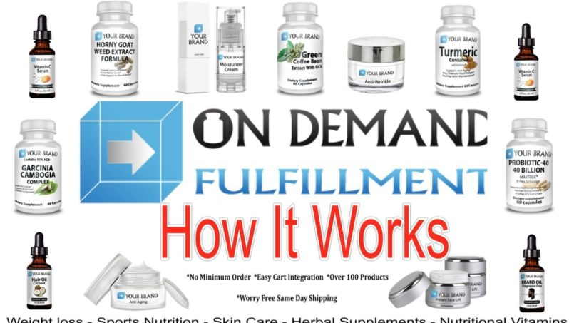 On demand fulfillment how it works
