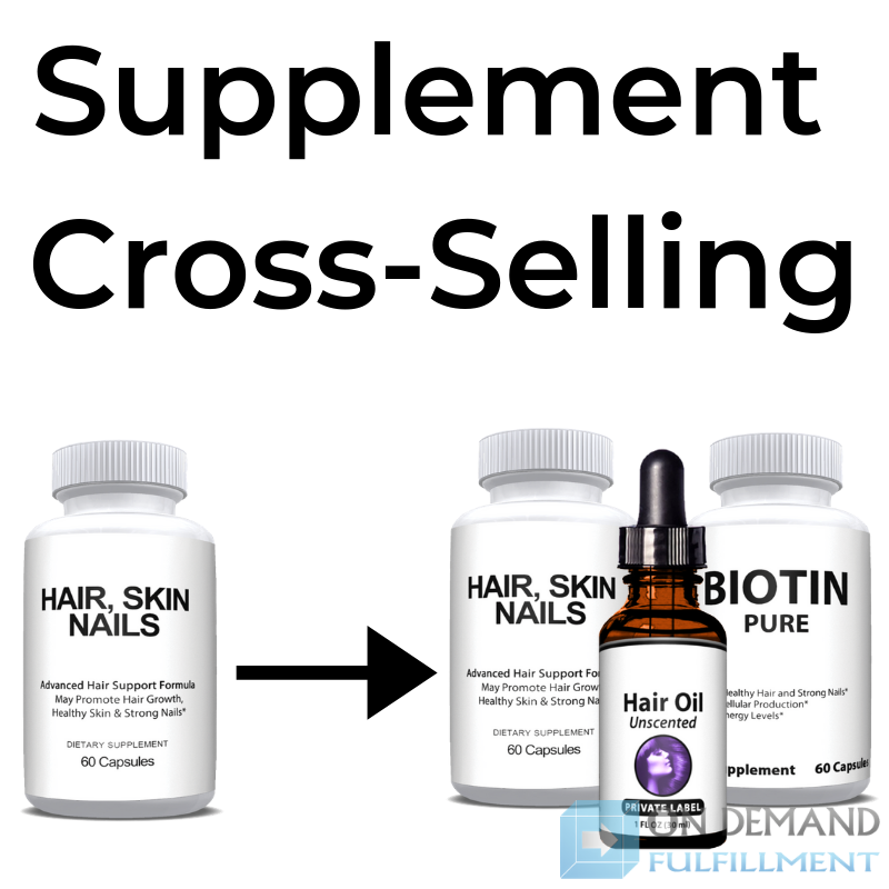 health supplement cross-selling infographic