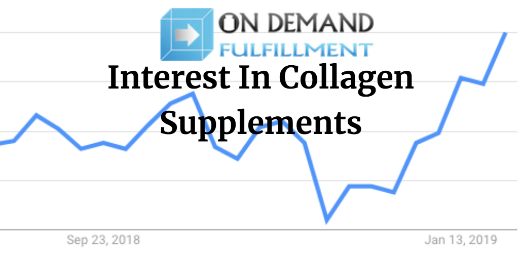 Interest in private label collagen supplements