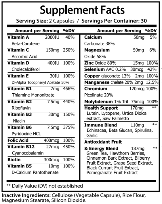 private label complete multivitamin nutrition panel