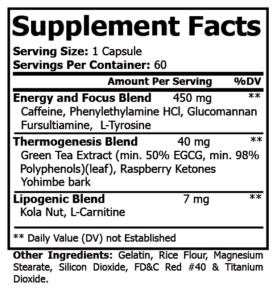 private label oxy burn nutrition panel