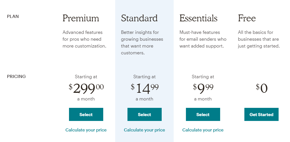 mailchimp pricing plans screen shot