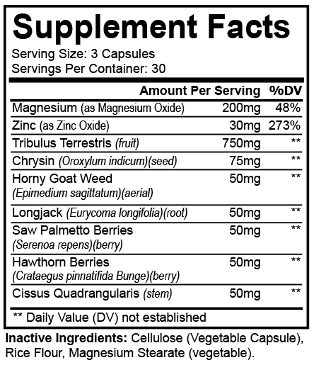 private label testosterone supplement nutrition panel