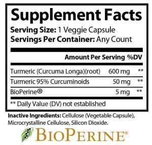 private label turmeric with bioperine nutrition panel