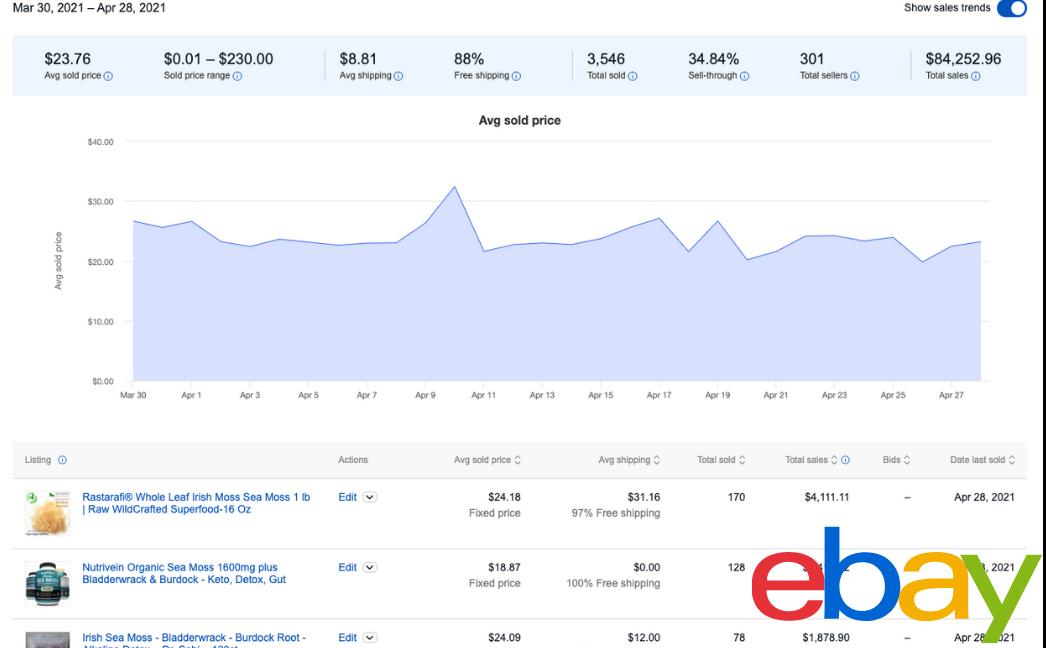 Ebay's Terapeak Research tool